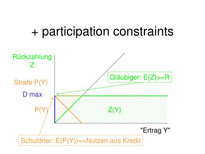 + participation constraints