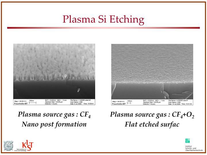 Plasma Si Etching