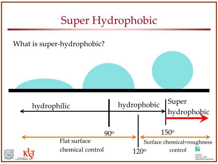 Super Hydrophobic