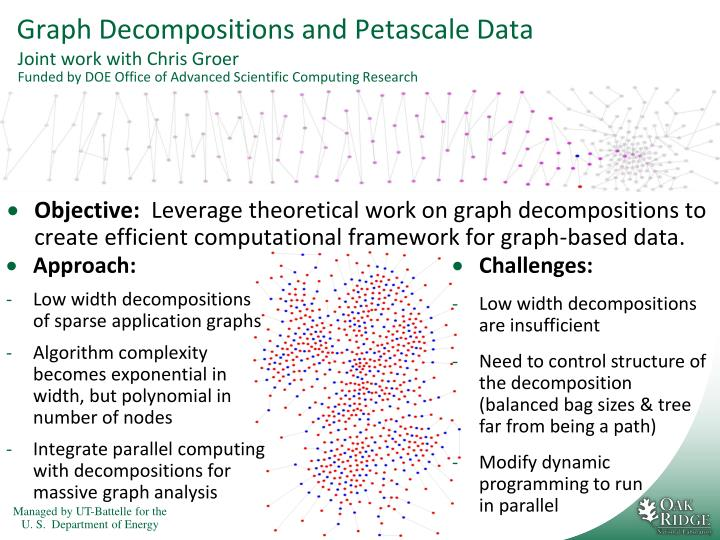 Graph Decompositions and