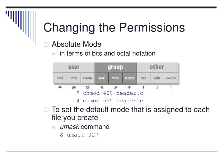 Changing the Permissions