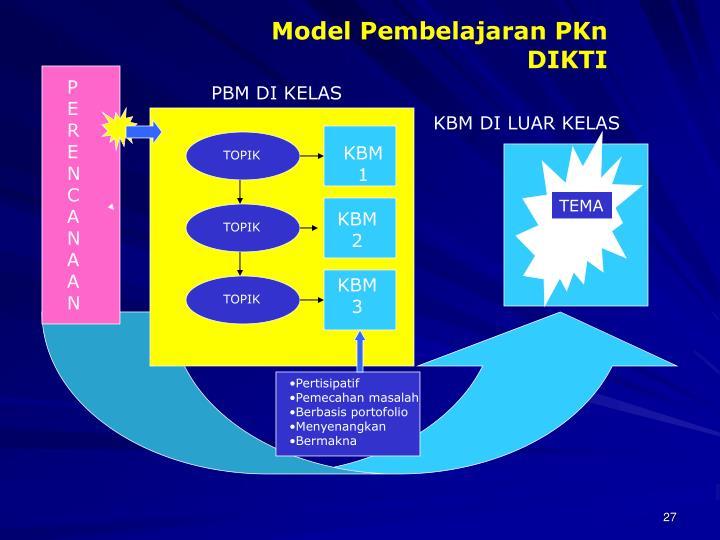 Model Pembelajaran PKn