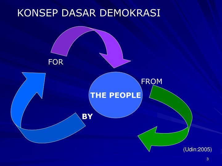 KONSEP DASAR DEMOKRASI