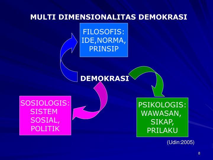 MULTI DIMENSIONALITAS DEMOKRASI