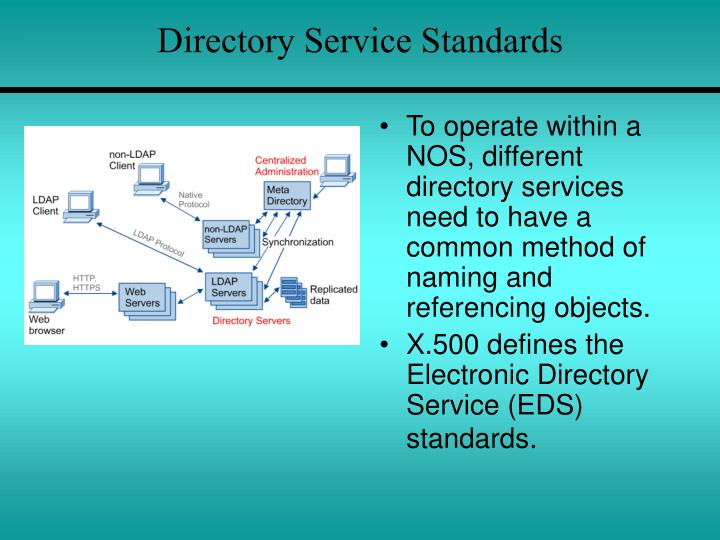 Directory Service Standards