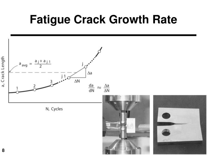 Fatigue Crack Growth Rate