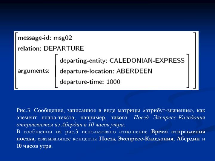 Рис.3. Сообщение, записанное в виде матрицы «атрибут-значение», как элемент плана-текста, например, такого: