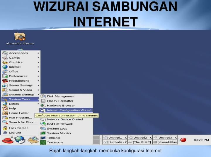 WIZURAI SAMBUNGAN INTERNET