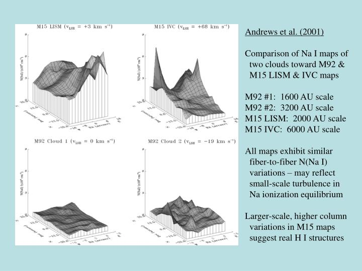 Andrews et al. (2001)