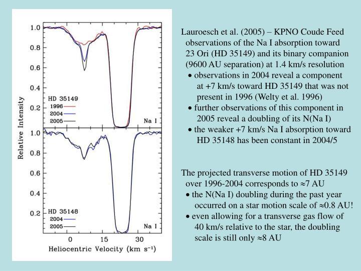 Lauroesch et al. (2005) – KPNO Coude Feed