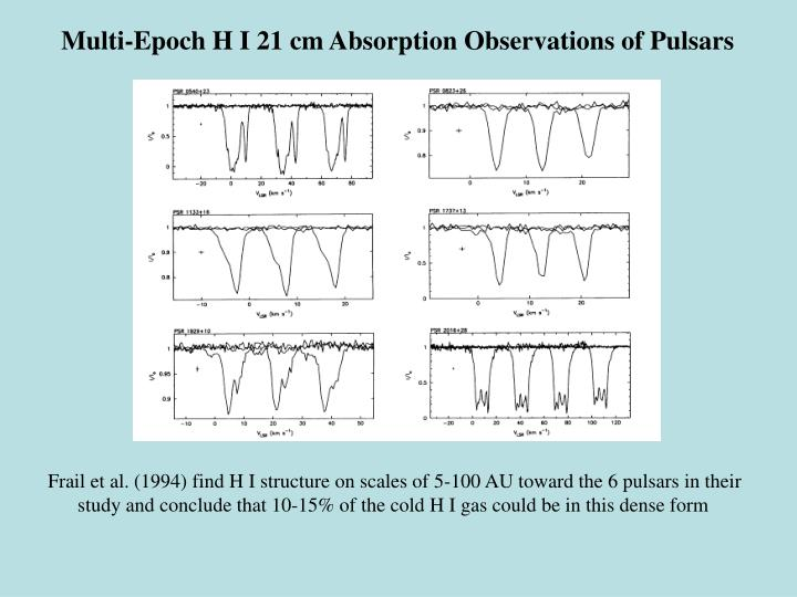 Multi-Epoch H I 21 cm Absorption Observations of Pulsars