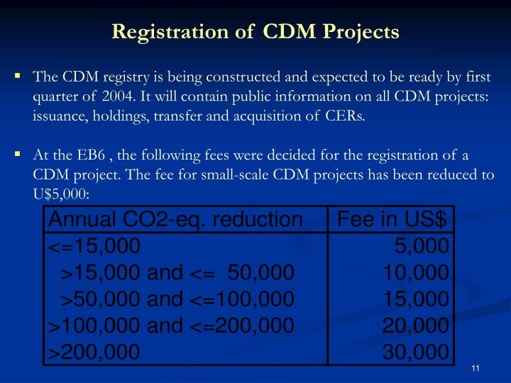 Registration of CDM Projects