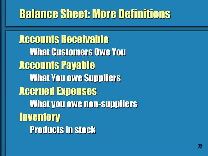Balance Sheet: More Definitions