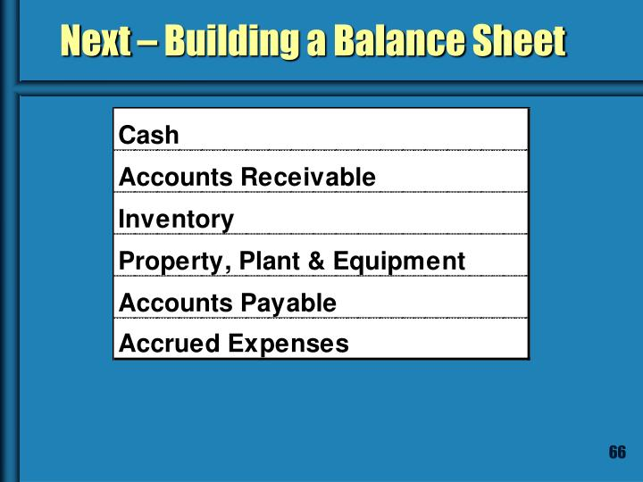 Next – Building a Balance Sheet