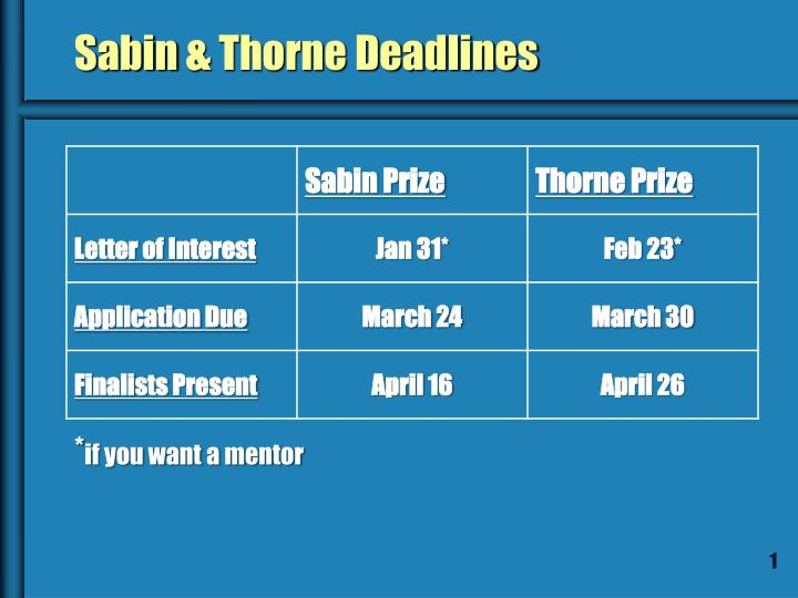 Sabin thorne deadlines