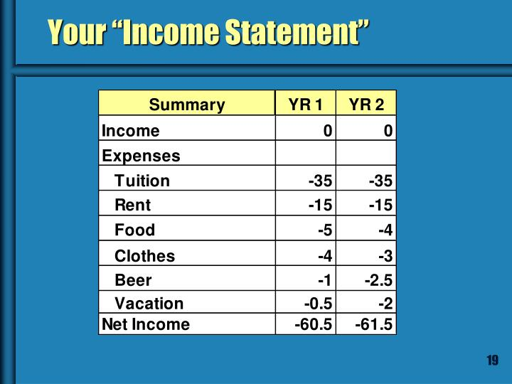 "Your ""Income Statement"""