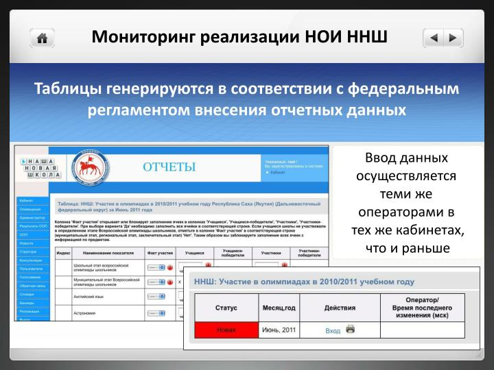 Мониторинг реализации НОИ ННШ