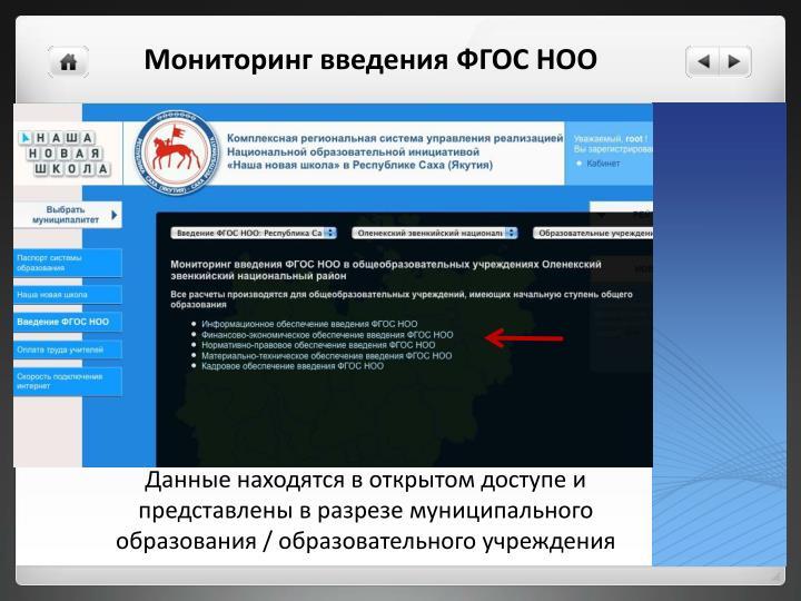 Мониторинг введения ФГОС НОО