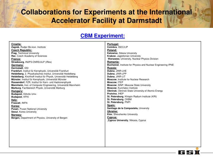 Collaborations for Experiments at the International Accelerator Facility at Darmstadt