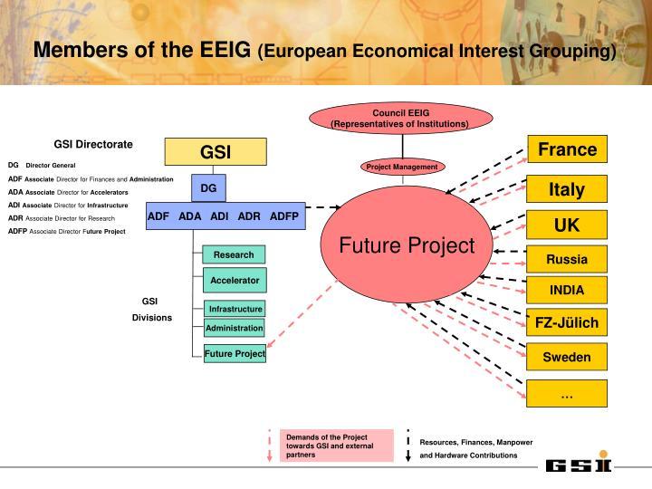 Members of the EEIG
