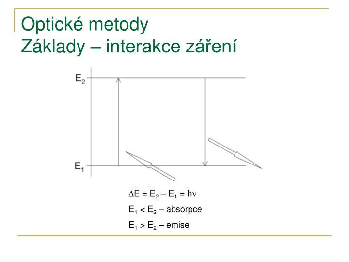 Optické metody