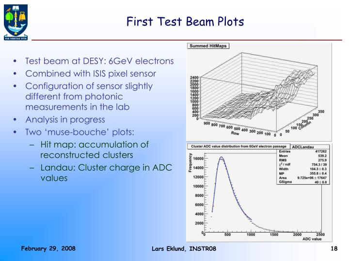 First Test Beam Plots