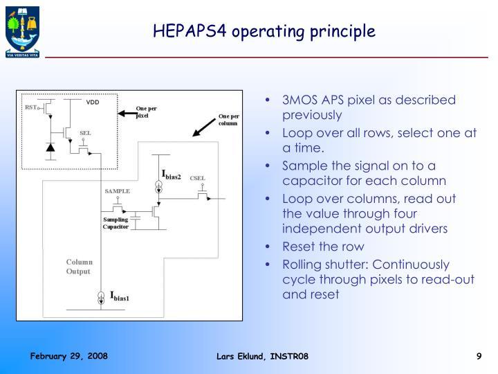 HEPAPS4 operating principle