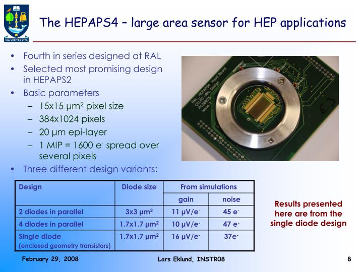The HEPAPS4 – large area sensor for HEP applications