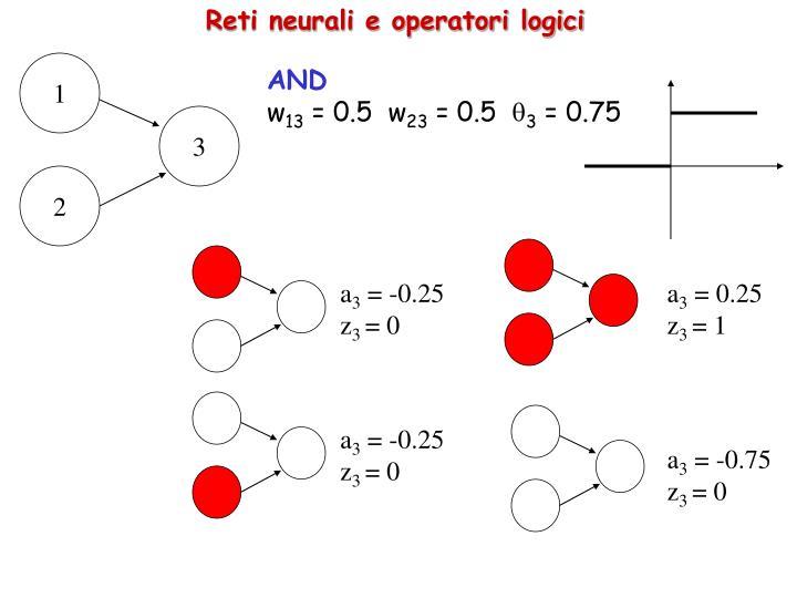 Reti neurali e operatori logici