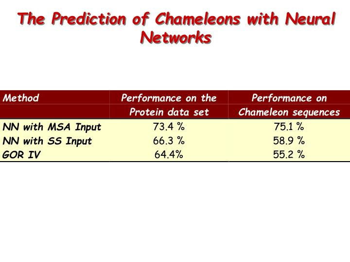 The Prediction of Chameleons with Neural Networks