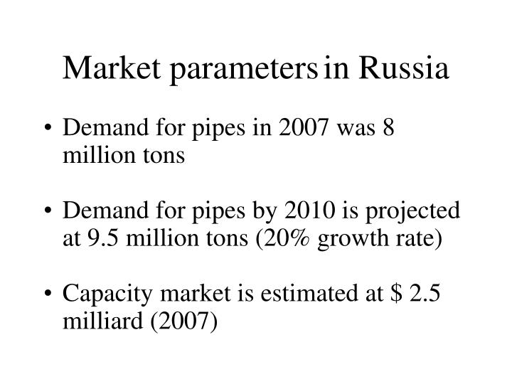Market parameters