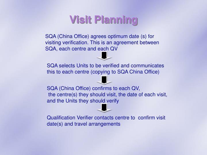 Visit Planning