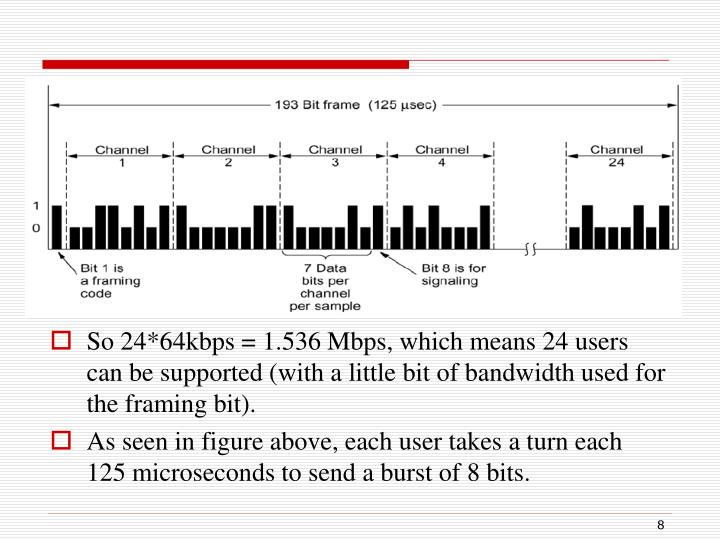 So 24*64kbps = 1.536 Mbps, which means 24 users can be supported (with a little bit of bandwidth used for the framing bit).