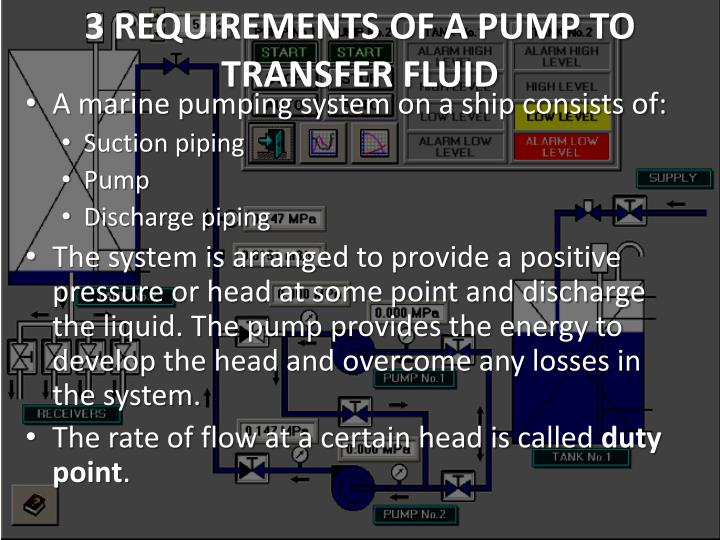 3 REQUIREMENTS OF A PUMP TO TRANSFER FLUID