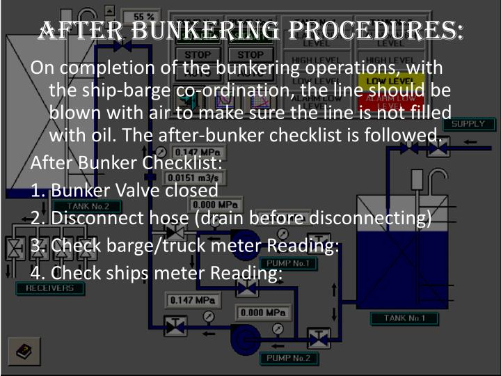 After Bunkering Procedures: