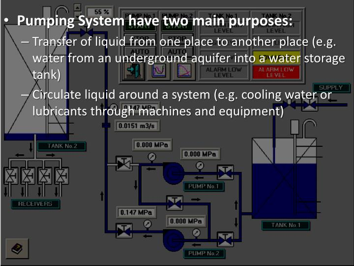Pumping System have two main purposes:
