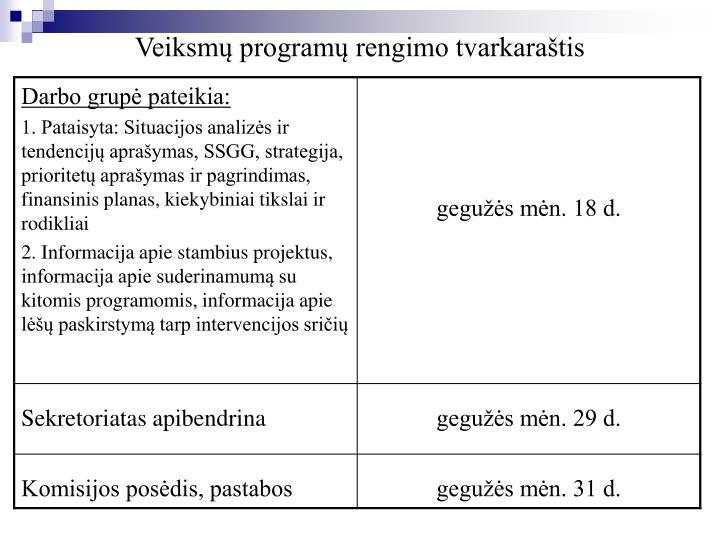 Veiksmų programų rengimo tvarkaraštis