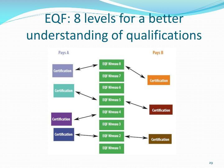 EQF: 8