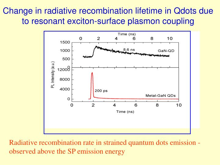 Change in radiative recombination lifetime in Qdots due to resonant exciton-surface plasmon coupling