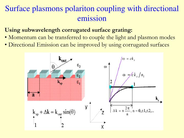 Surface plasmons polariton coupling with directional emission