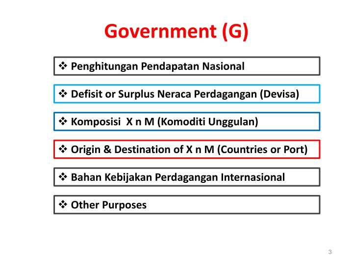 Government (G)