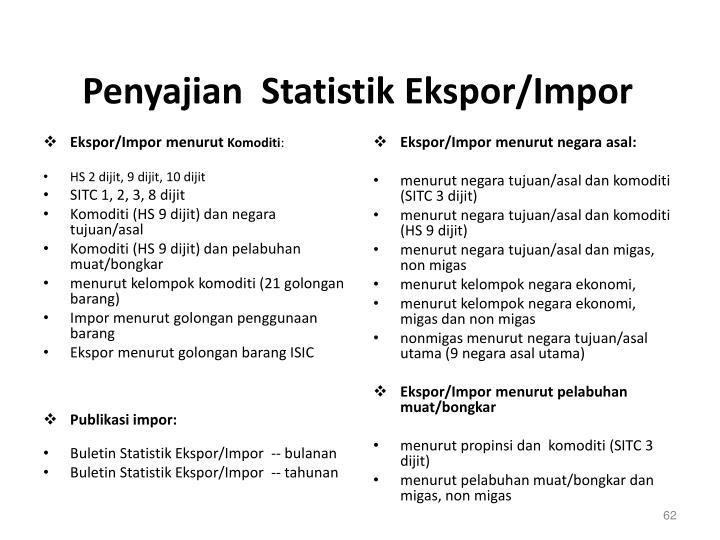 Penyajian  Statistik Ekspor/Impor