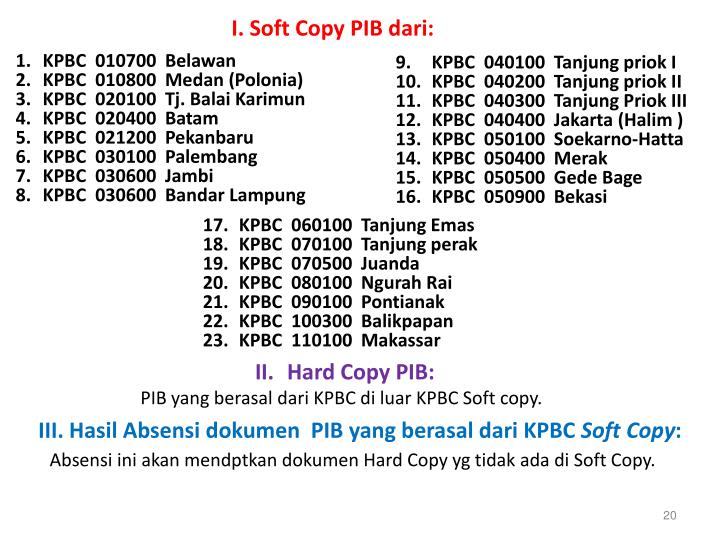 I. Soft Copy PIB