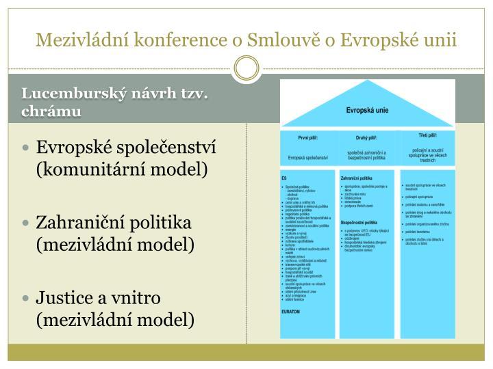 Mezivládní konference o Smlouvě o Evropské unii