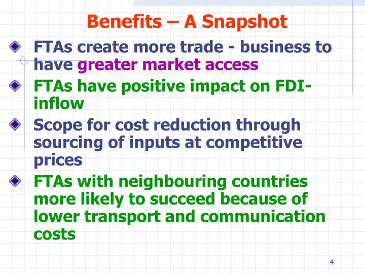 Benefits – A Snapshot