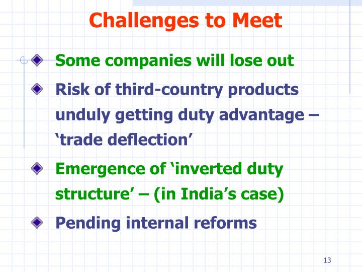 Challenges to Meet
