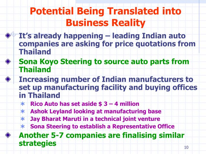 Potential Being Translated into Business Reality