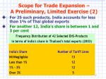 scope for trade expansion a preliminary limited exercise 2
