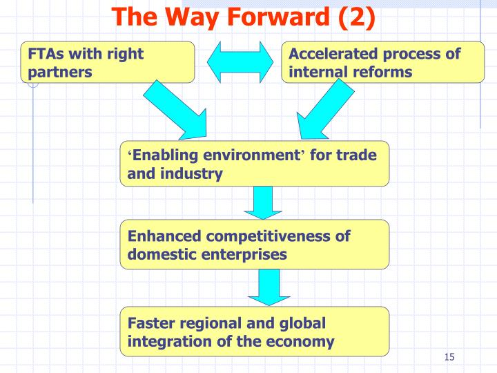 The Way Forward (2)