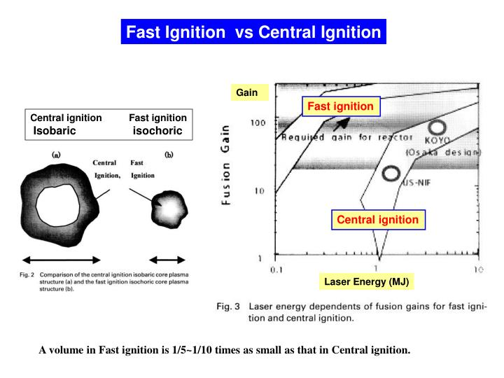 Fast Ignition  vs Central Ignition